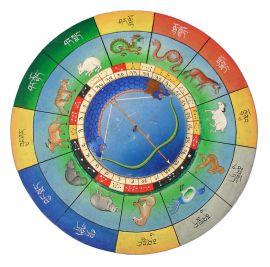Tibetan Astrology - Nangten Menlang International